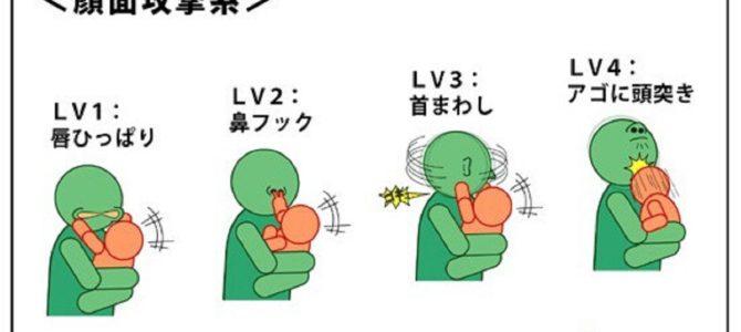幼児による「親への攻撃分類」