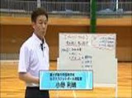 【体罰や暴言】富士学苑女子バスケ部監督の名前は小野利晴!?