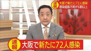 大阪府で新型コロナウイルス感染者72人 46人感染経路不明