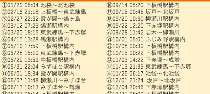 東武東上線の下板橋駅で人身事故